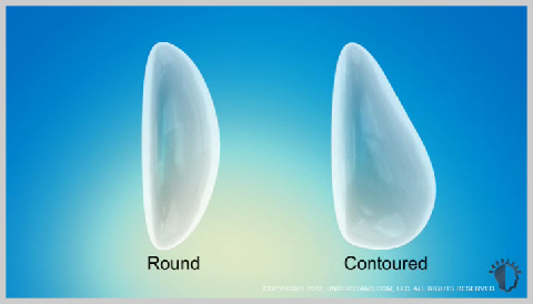 Breast-Augmentation-Silicone-IMPLANT-OPTIONS